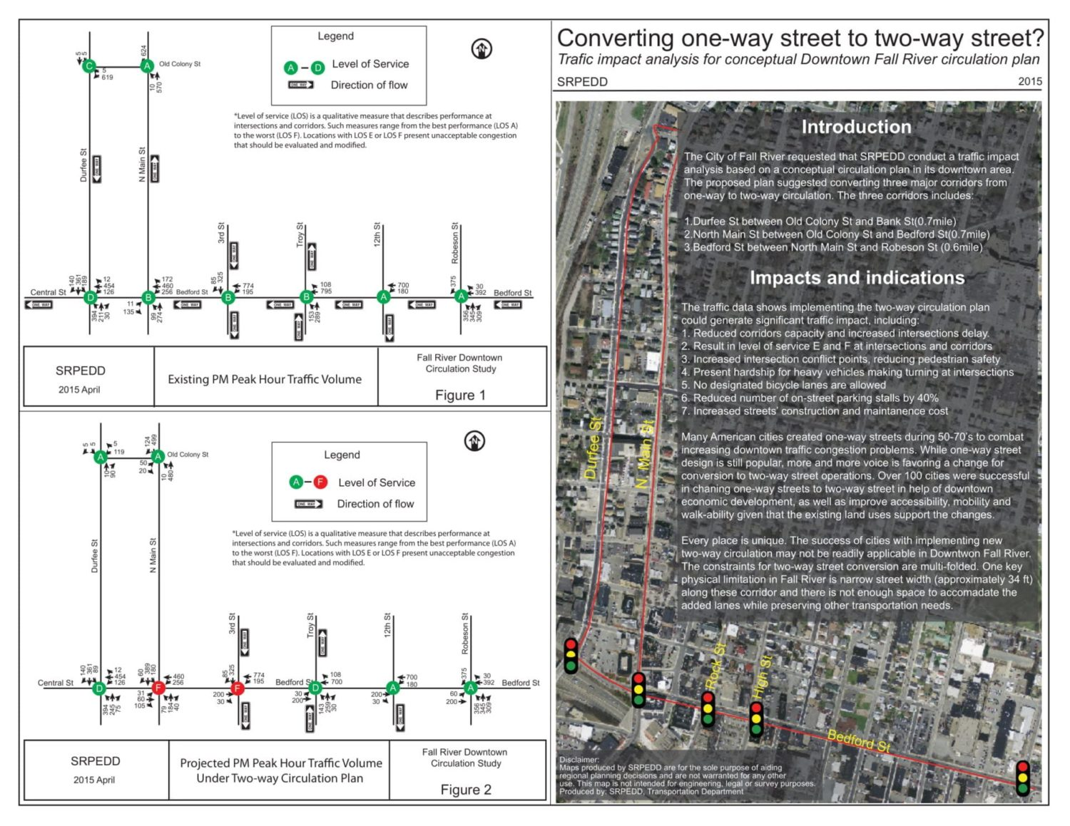 Impact of Converting one-way street to two-way street in Fall River